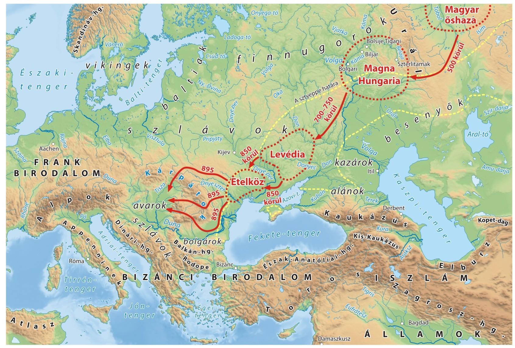 Hungarian migrations