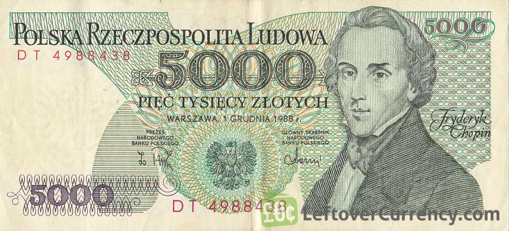 Chopin cedula