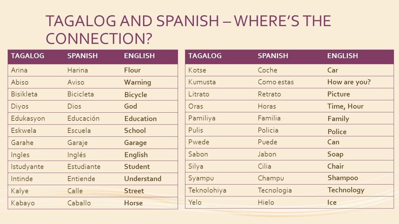 Tagalog e espanhol